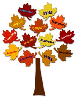 Árbol valores